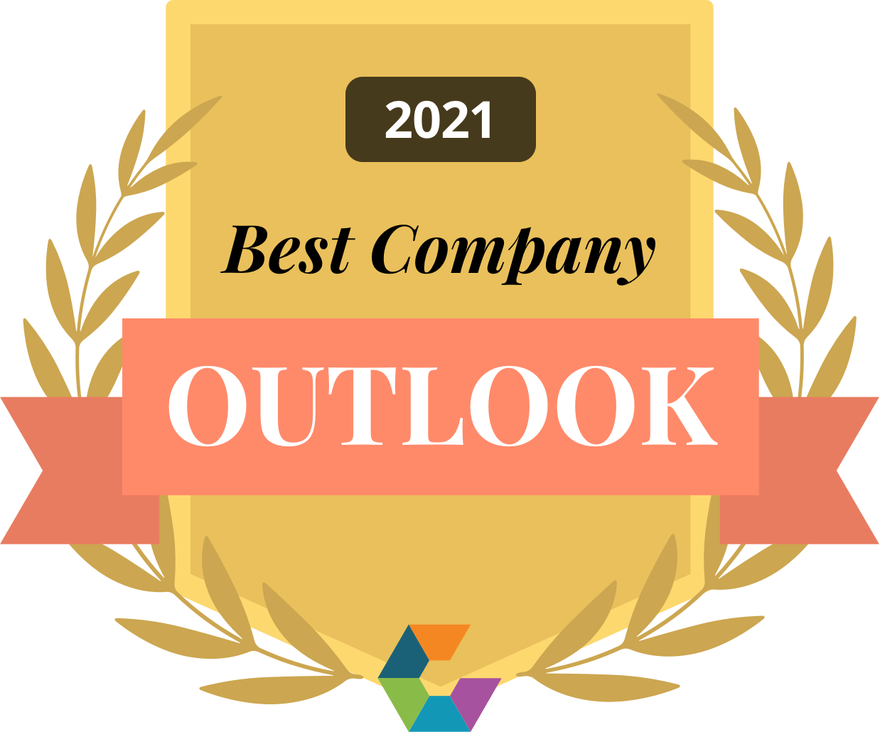 best company outlook 2021
